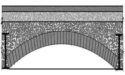 Taxonomy Shallow Arched Masonry Roof Rm2