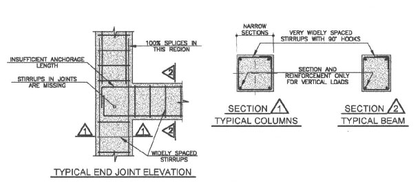 reinforced concrete frame structure